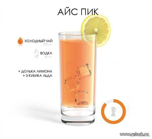 Алкогольный коктейль в домашних условиях водка